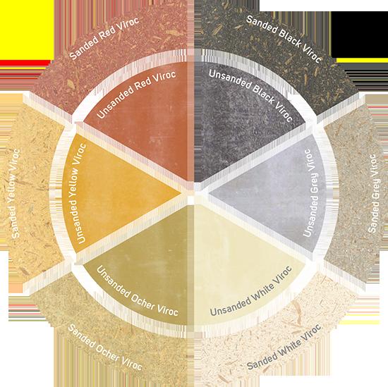 VIROC_colour_wheel